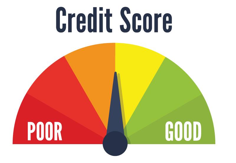 Credit Score range poor to good
